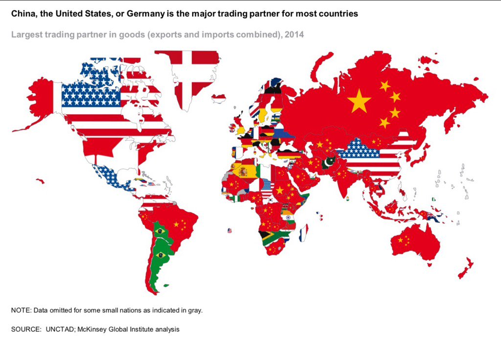 the trading partners within european countries The wto oversees four international trade agreements: the gatt, the general agreement on trade in services status to other trading partners participating in the wto and includes twenty-seven european countries.