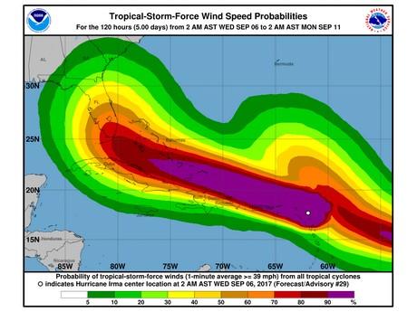 wat verwoest een orkaan