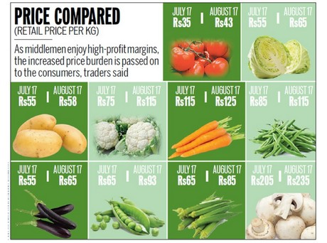 Nepal: Vegetable prices go through the roof in Kathmandu